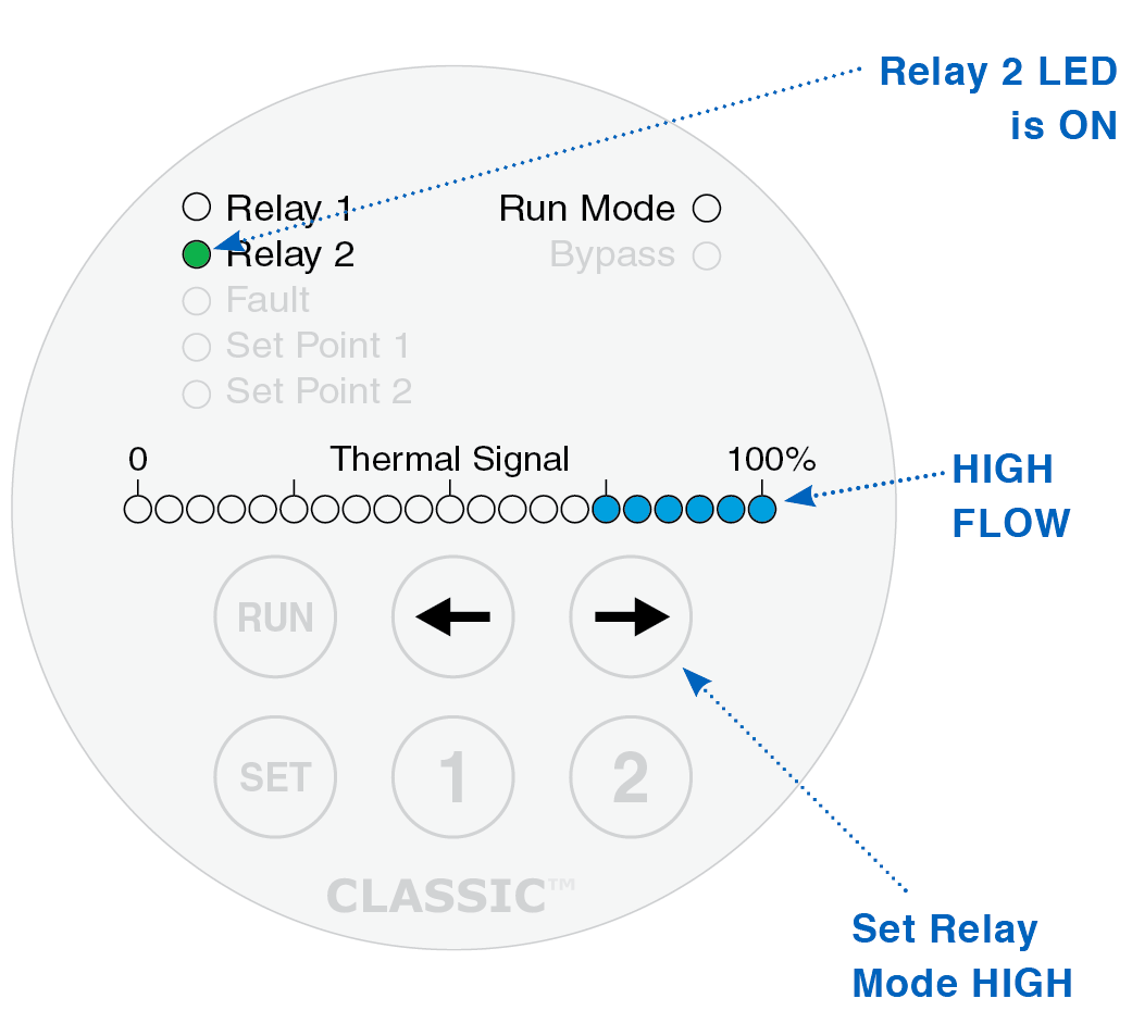 Figure 15 - Relay Energized Mode Right