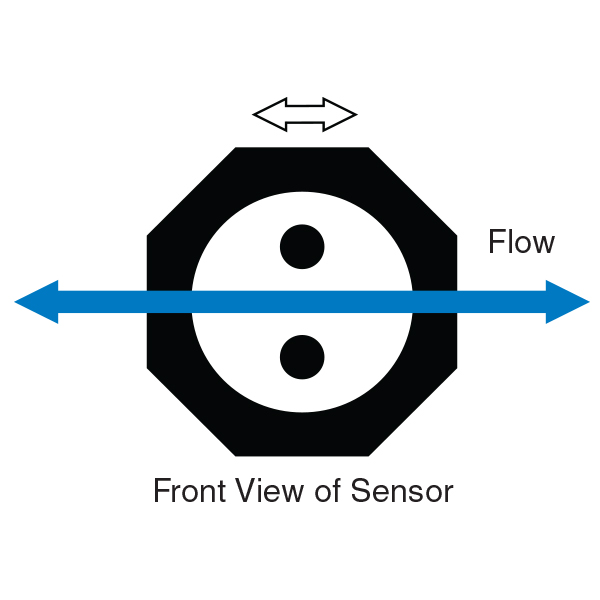 Figure 9 - Sensor Orientation For Horizontal Flow and Level
