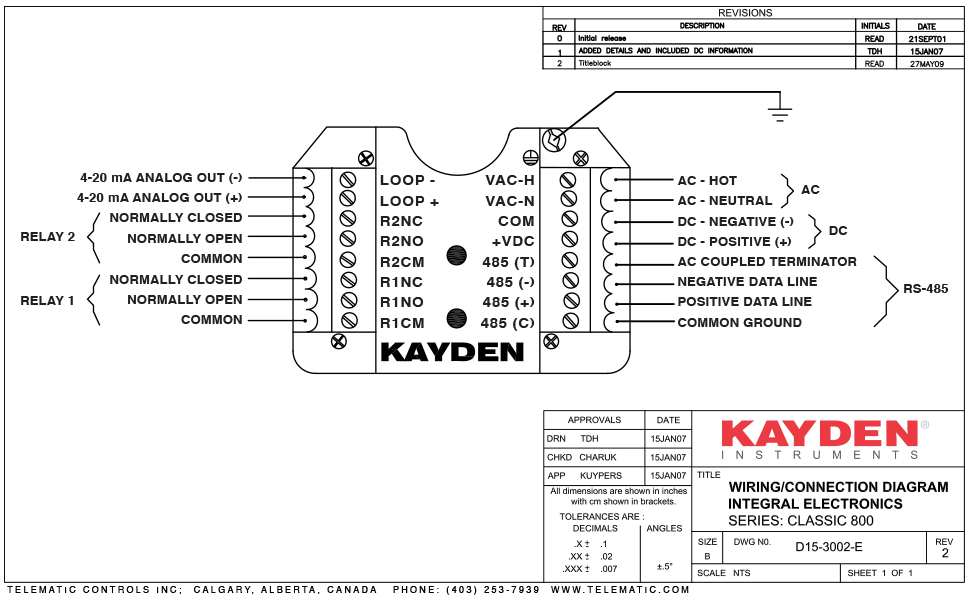 Kayden Instruments - Flow  Level  Interface Product Manual Classic Series