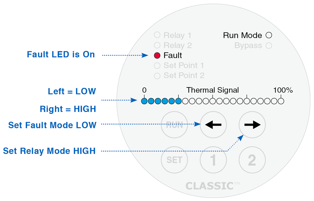 Figure 16 - 4-20mA Fault Mode Configuration